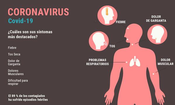 síntomas de neumonia de coronavirus