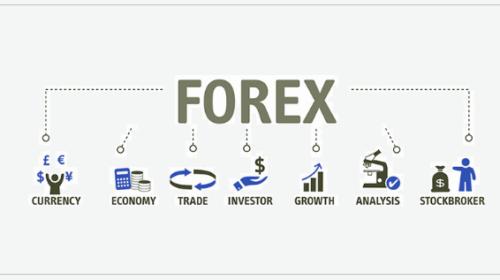 Por qué operar en el mercado financiero Forex
