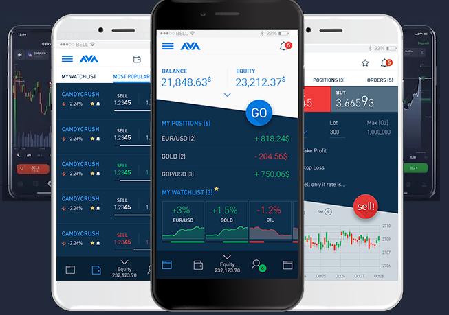 Aplicaciones para hacer trading desde un dispositivo móvil 1